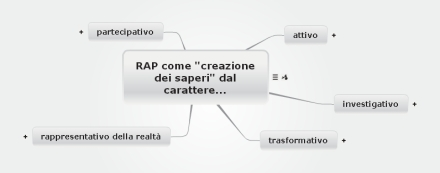 Caratteri della Ricerca Azione Partecipativa (RAP)
