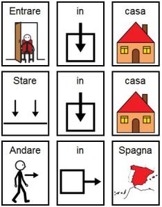 Entrare in casa - Stare in casa - Andare in Spagna