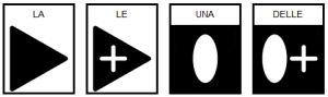 Nuovi simboli per gli articoli di genere femminile