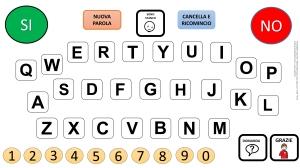 tabella alfabetica e numerica